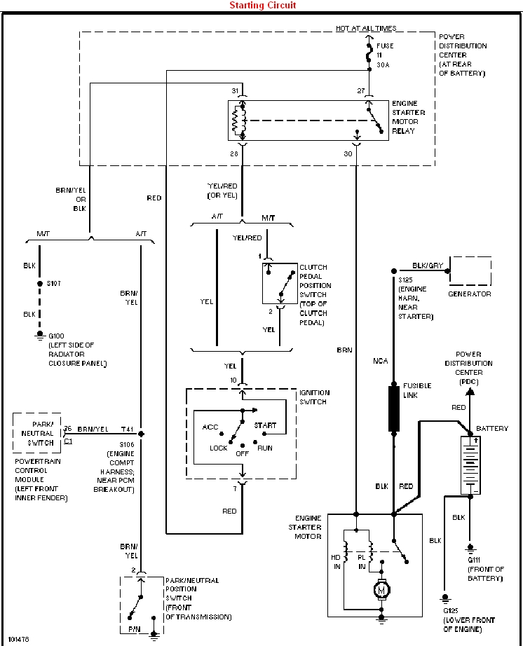 98 neon starting circuit dodge neon wiring diagram mercury sable wiring diagrams \u2022 wiring Ford Fuse Box Diagram at n-0.co